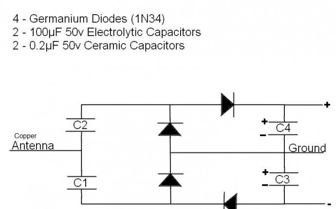 Tesla freie generator nikola energy Open Source