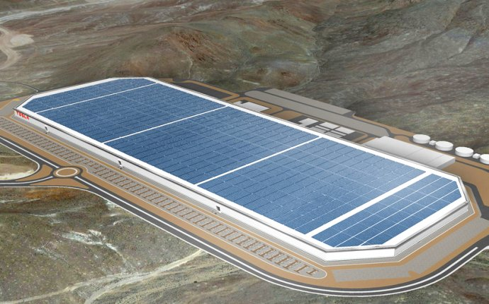 Tesla Renewable energy